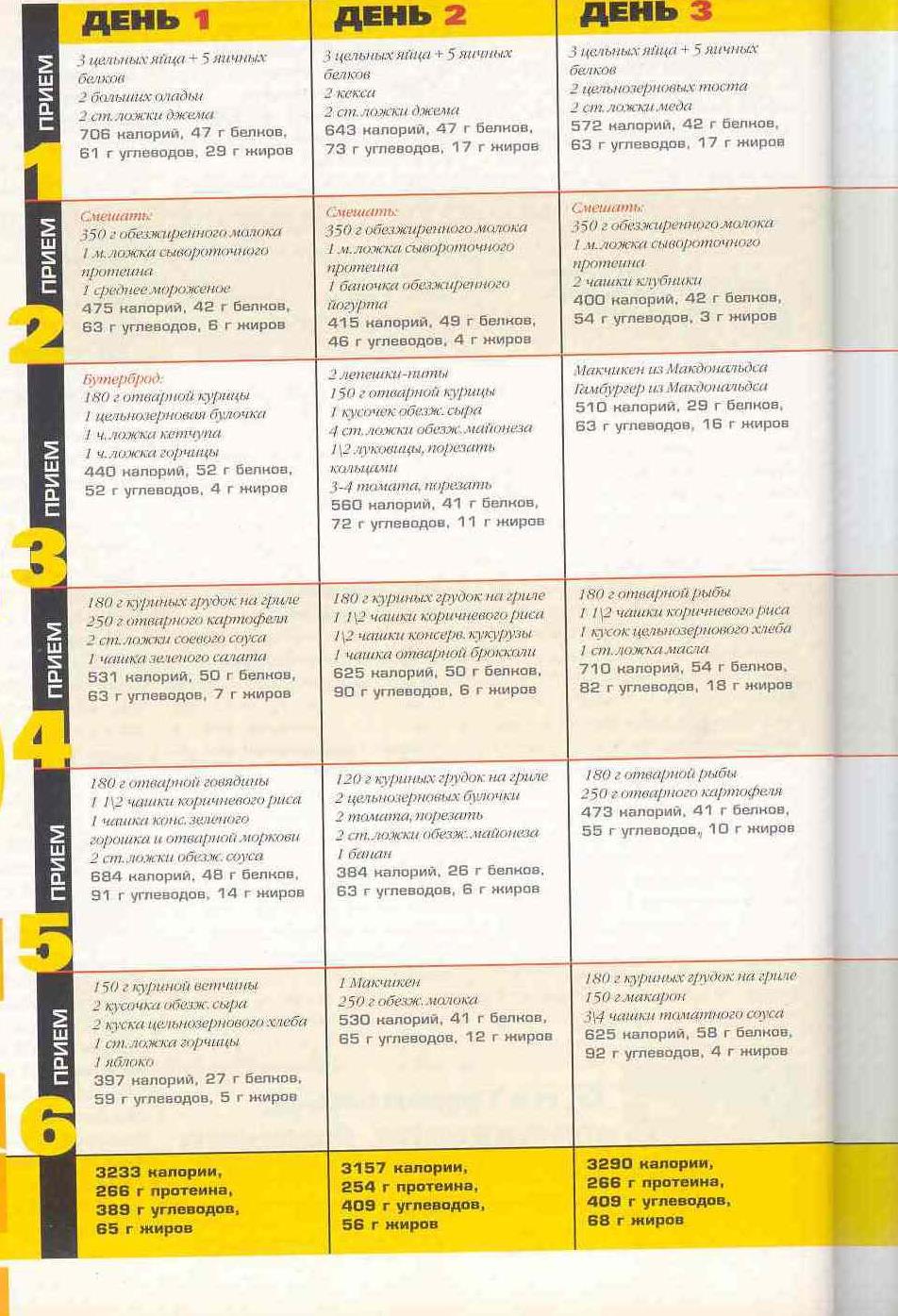 metodika-pitaniya-chast-1-00