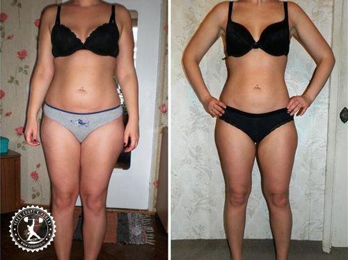 диета на гречке отзывы и результаты фото до и после