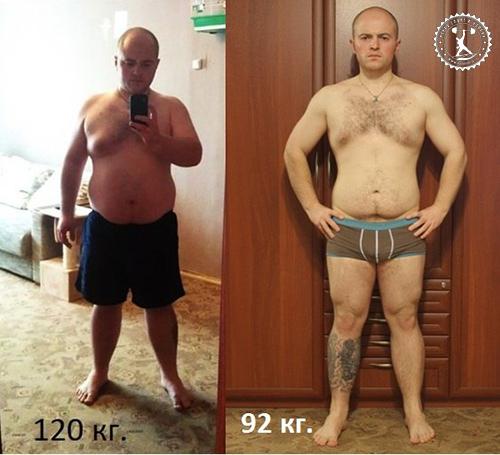 кремлевская диета результат за неделю