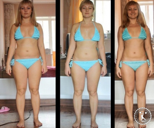 Японская диета – отзывы и результаты с фото до и после