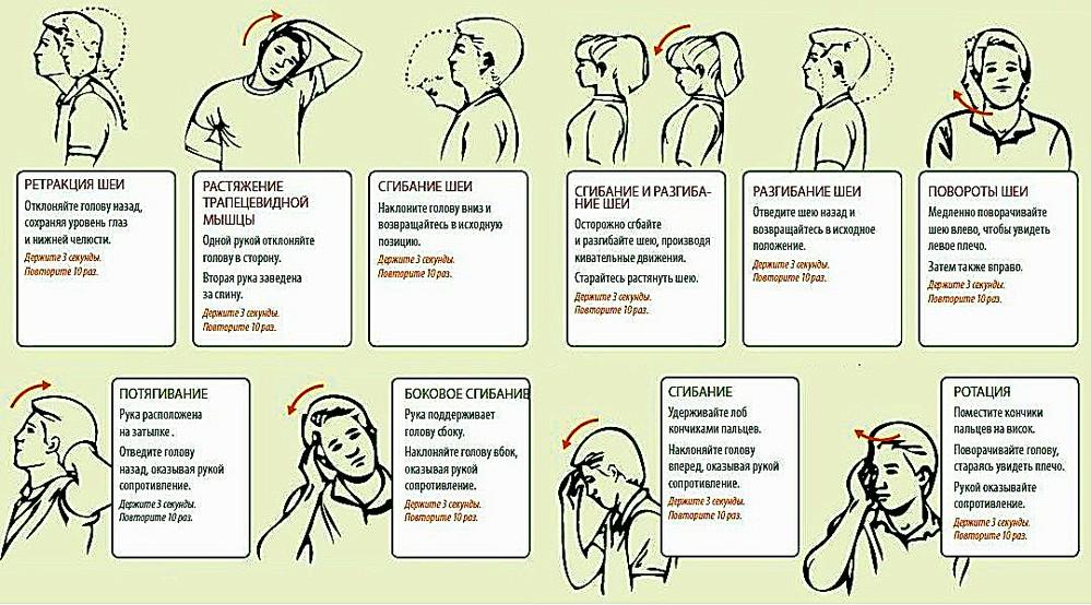 Комплекс восстановительных упражнений для шеи