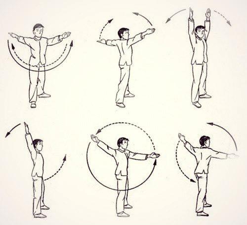 Курс лечебной гимнастики для плеч